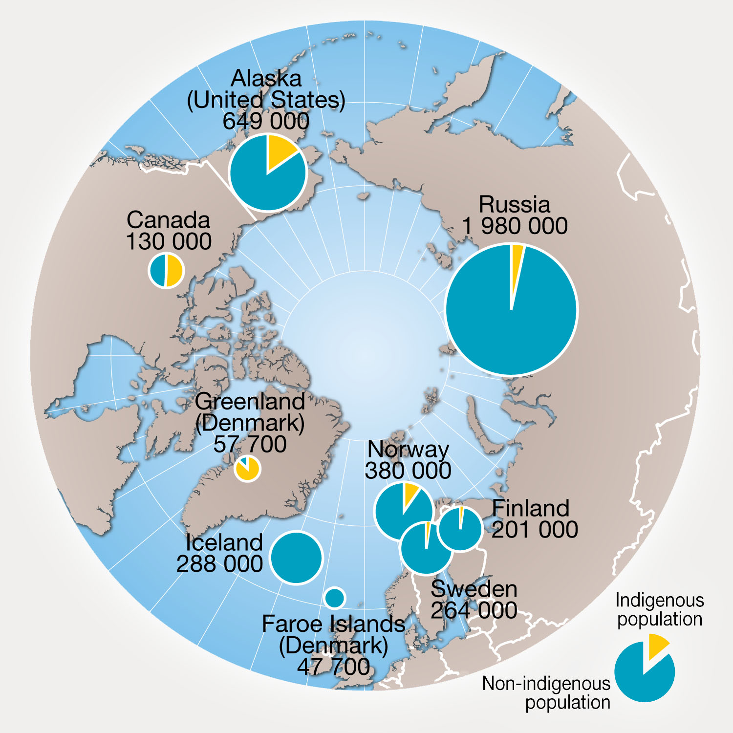 The Arctic and its Peoples