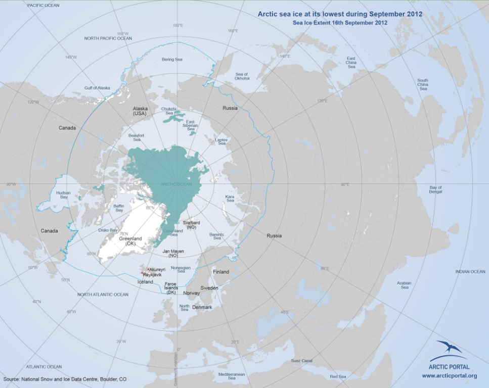 Few words on the Arctic cryosphere